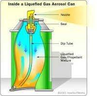 Aerosol Cans Designing & Prototyping