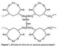 Calcium polycarbophil