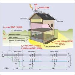 Voltage Surge Protection Device