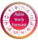 Annual prediction