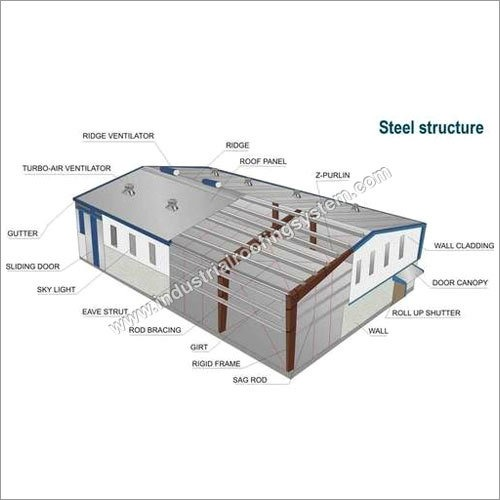 IRS Steel Structure