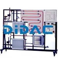 Comparison Of Different Heating Unit