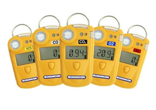 CO2 Gas Detector
