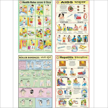 Health Educational Charts