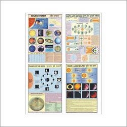 Scientific Educational Charts