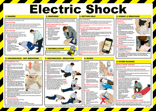 Shock Treatment Charts