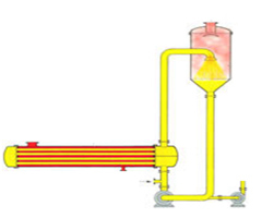 Force Circulation Evaporator