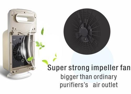 Super Strong Impeller Fan