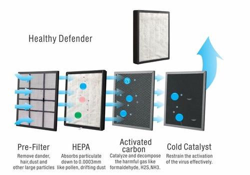 Healthy Defender (Filters)