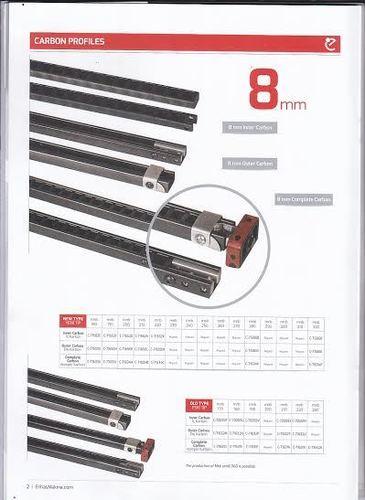 Loom Carbon Profiles