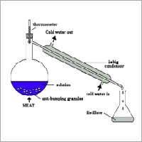 Simple Distillation Setup