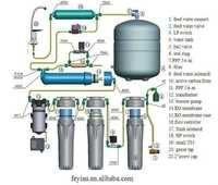 Manual RO System/ Under Sink Model 5 Stage (RO & UV)
