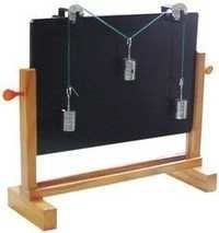 Parallograme Force Apparatus