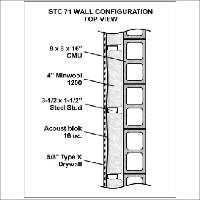Soundproof Partition Wall STC-71