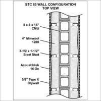 Sound Proof Partition Wall Stc-85