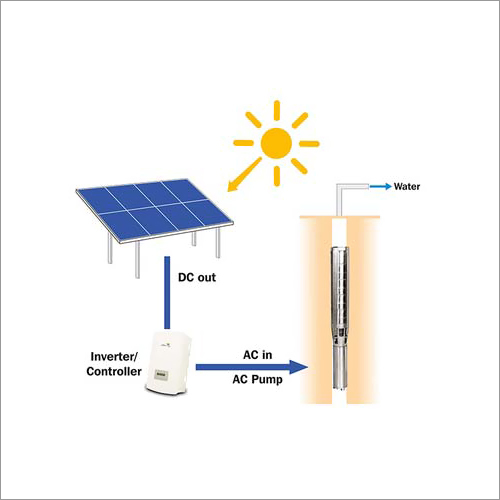 AC Solar Water Pump
