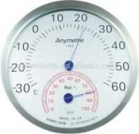 Wall Thermohygrometer