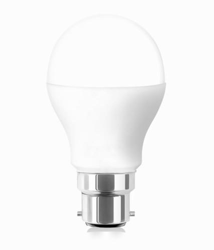 LED Bulb Future