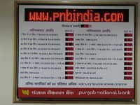 Bank Interest Rate Board with Moving Display