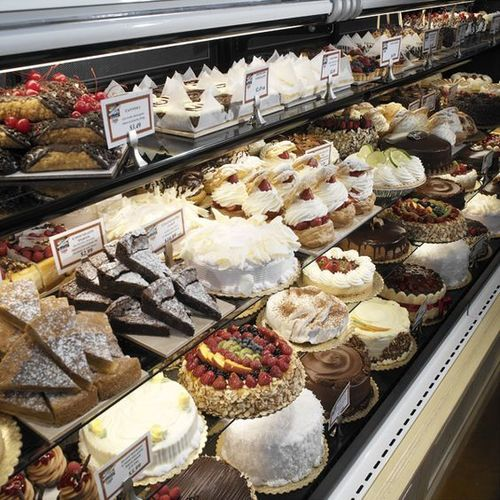 Bakery & Confectionery Testing Laboratory