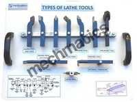 Lab Lathe Tools