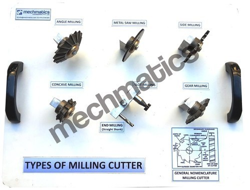 Lab Milling Tools