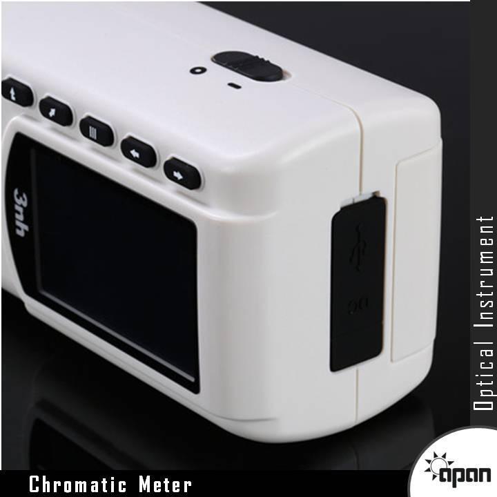 Chromatic Meter