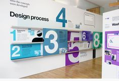 Wall Graphic Sign Boards