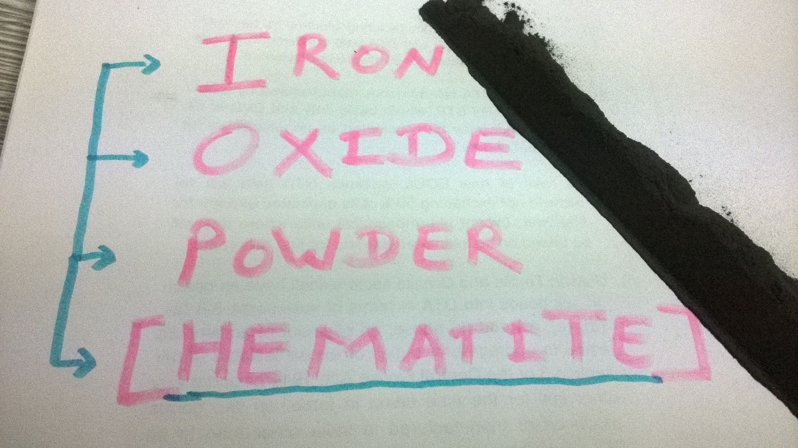 Reduction Grade Iron Oxide Powder