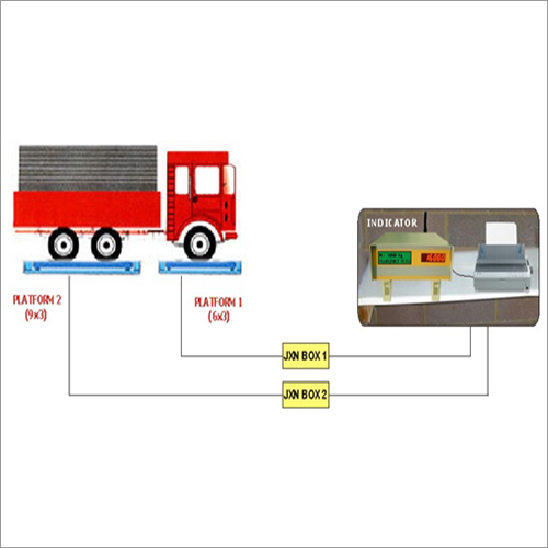 Dual Platform System