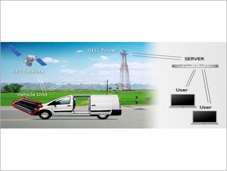 Vehicle GPS Tracking Device