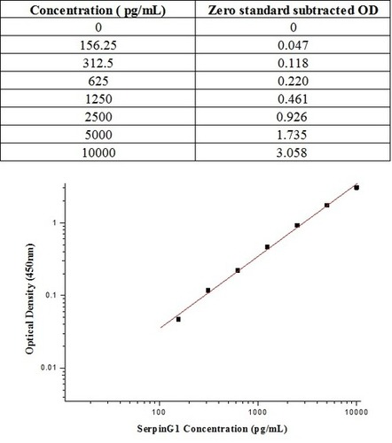 Human Immunodeficiency Virus type 1 (HIV-1) gp120