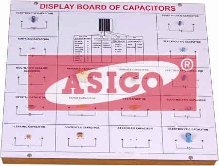 Study Of Different Capacitors & Color Coding