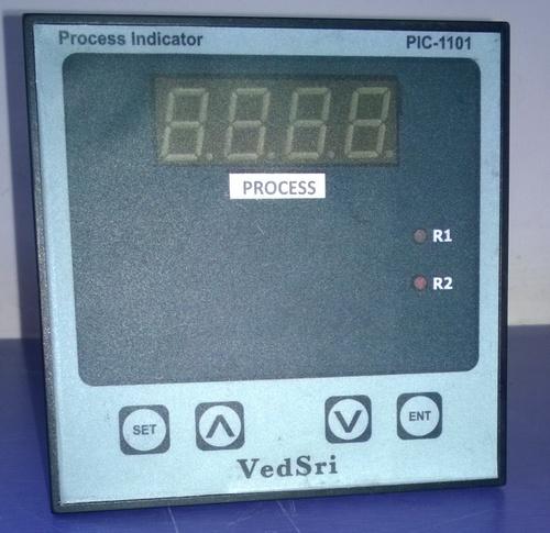 Process Level Indicators
