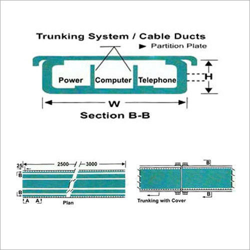 Trunking System