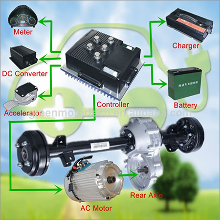 Electric Vehicle Drive Assembly