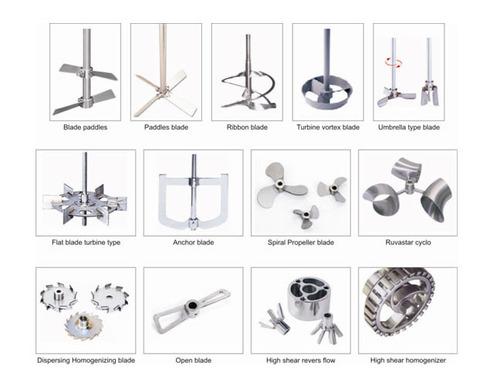 Pharma, Chemical & Pesticide Industries Equipments