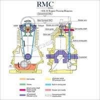GX35 Engine Timing Diagram