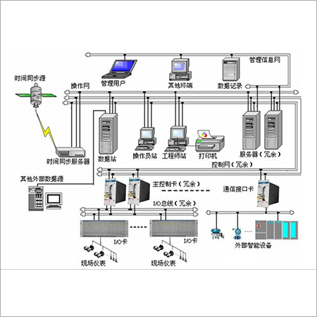 Digital Extraction & Concentration Production Line