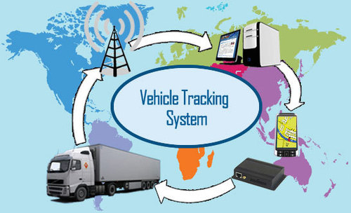 Surveillance Equipments & Safety