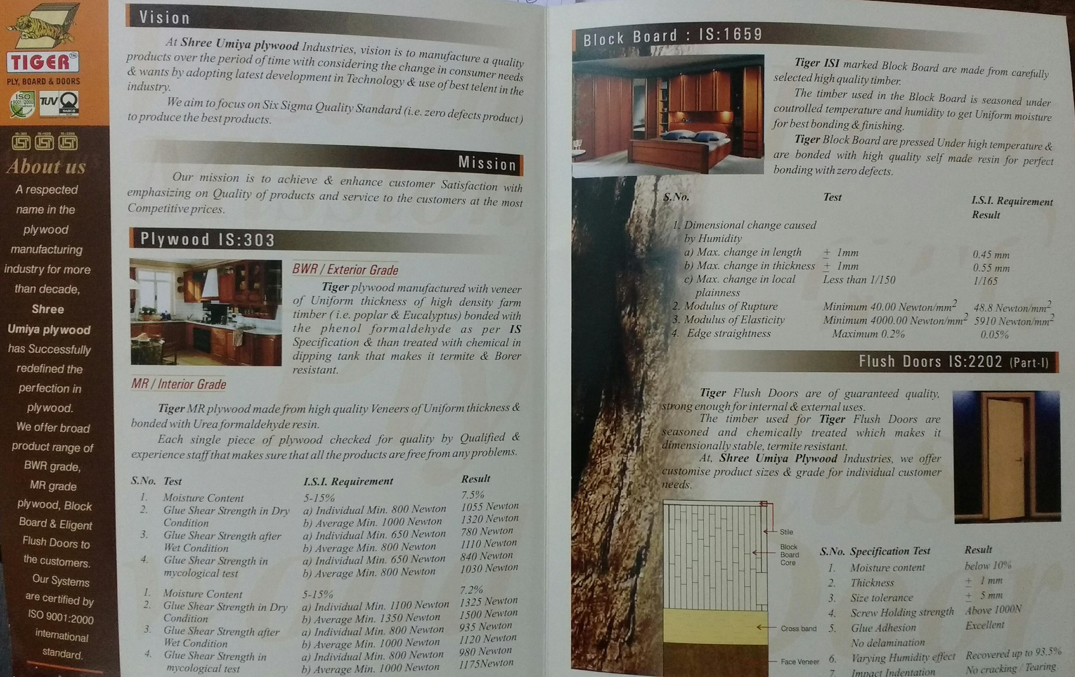 Hardwood Plywood Manufacturer