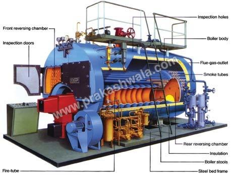Two Pass Heating Boiler