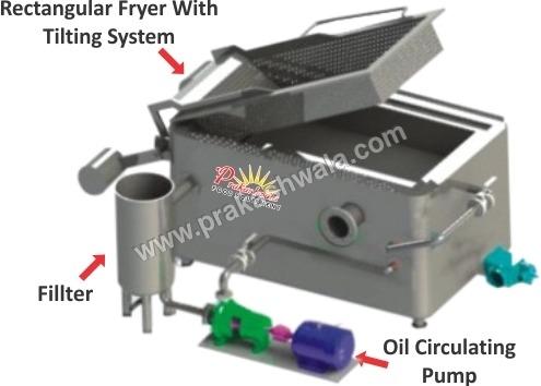 Rectangular Fryer inbuilt Heat Exchanger
