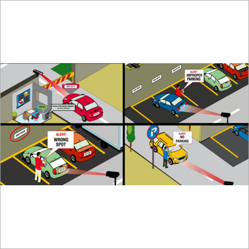 VMS: Parking Management Solution