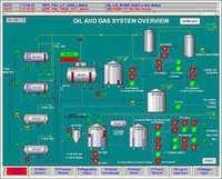 Schneider SCADA Systems