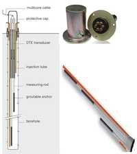 Borehole Extensometers