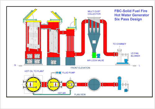 FBC-Solid Fuel Fire - 6 Pass Design HWG