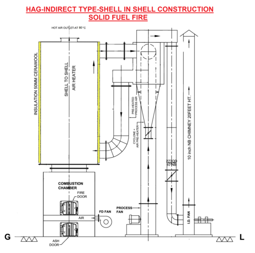 Solid Fuel Fire Indirect Type Hag 3 Pass Design