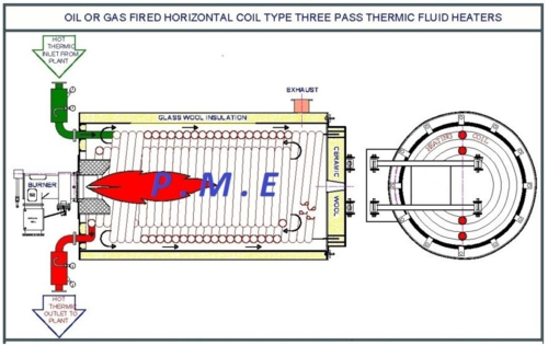 THERMIC HEATER-3 PASS-LDO GAS FUEL FIRE