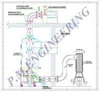 Fluidized Bed Dryer Batch Type